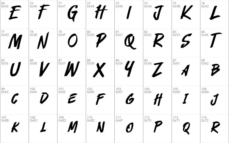Cyberthrone script