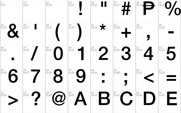 helvetica font family  zip