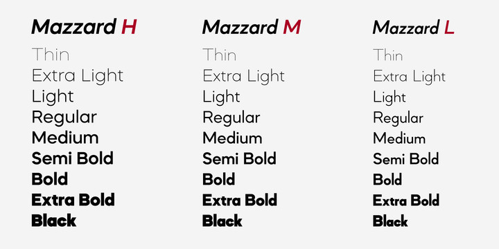 Mazzard