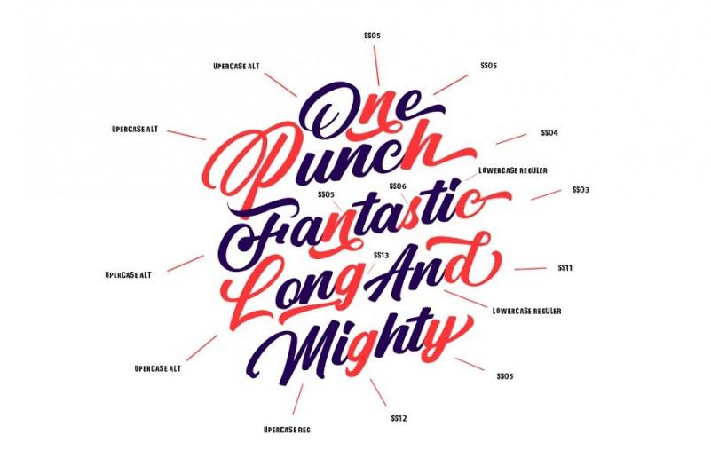 Punch Limit